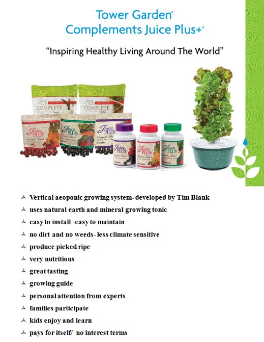 all-juice-plus-products.jpg