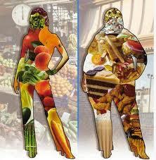 Body Type Food Choice