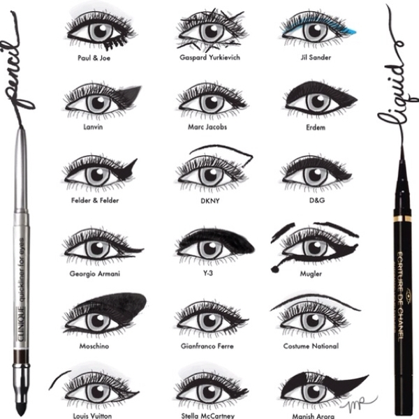 Creating that Special Eye Look
