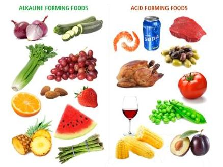 Alkaline vs. Acidic Foods