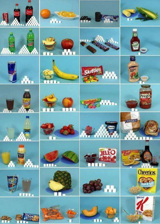 recipe: sugar in food list [39]