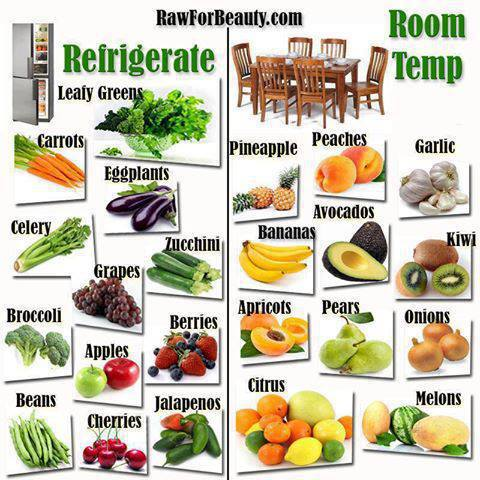 Foods to Refrigerate and Foods Not to Refrigerate
